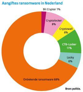 cyber3