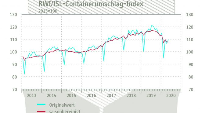 Containeroverslag daalt verder